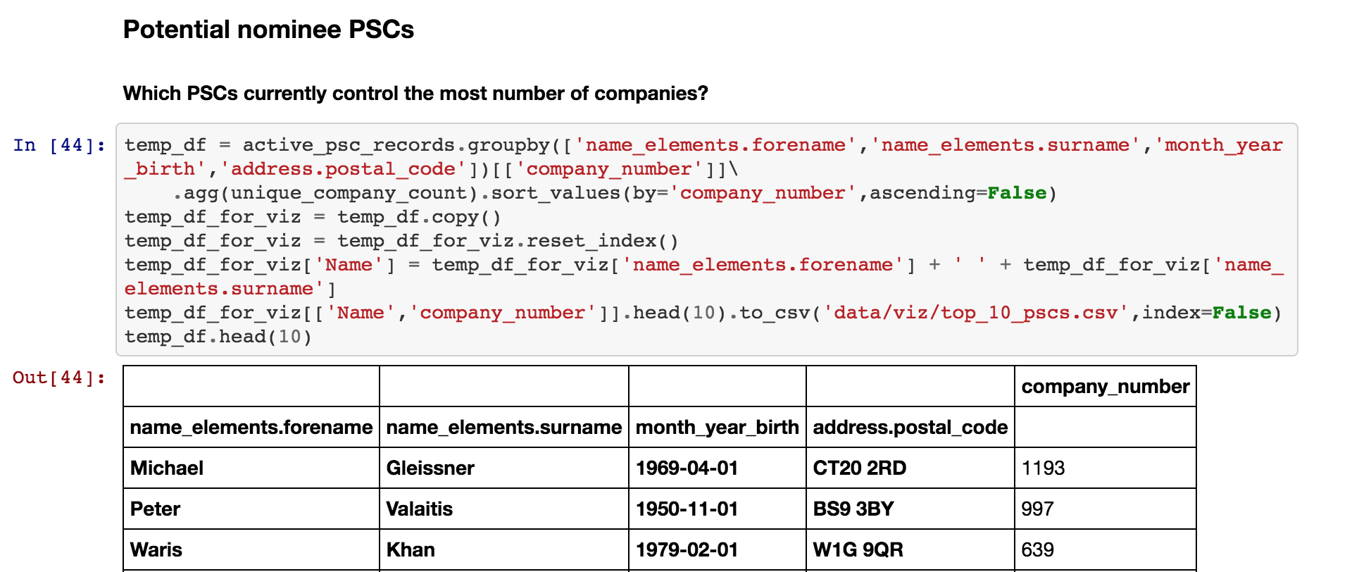 Figure 2: A section of the Global Witness Jupyter notebook which constructs a table of individuals and accompanying counts based on them having the same first name, surname, month and year of birth and postcode.