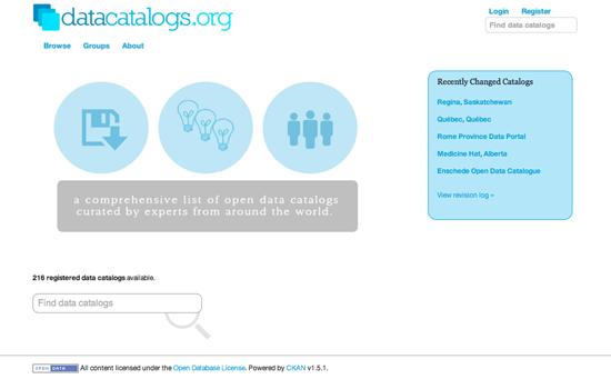 Figure 54. <em>datacatalogs.org</em> (Open Knowledge Foundation)