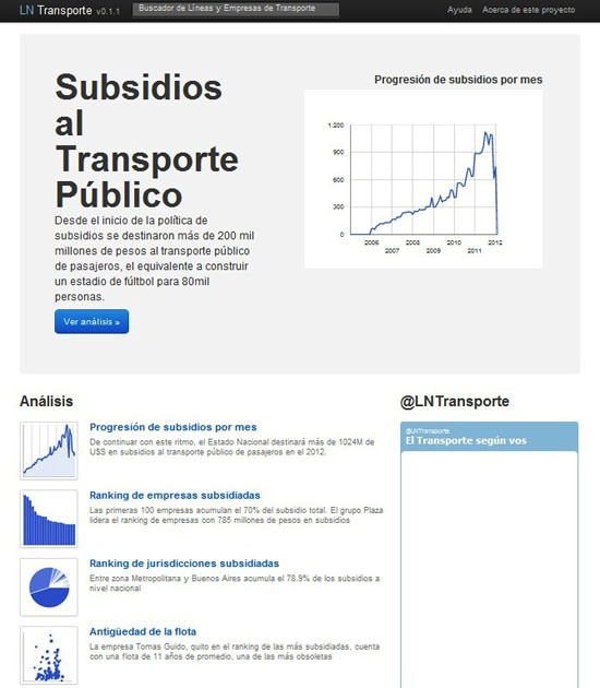 Figure 48. The <em>Transport Subsidies Explorer</em> (La Nación)