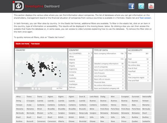 Figure 24. <em>The Investigative Dashboard</em> (OCCRP)